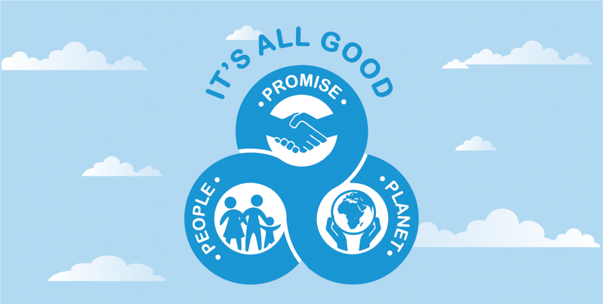 It's All Good. We are committed to grow in sustainability. G-free Milk.